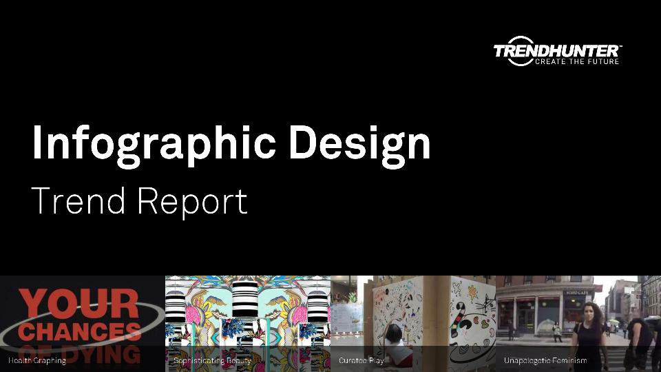 Infographic Design Trend Report Research