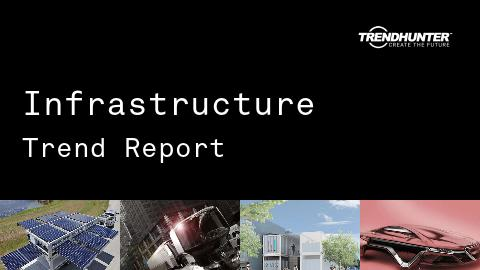 Infrastructure Trend Report and Infrastructure Market Research