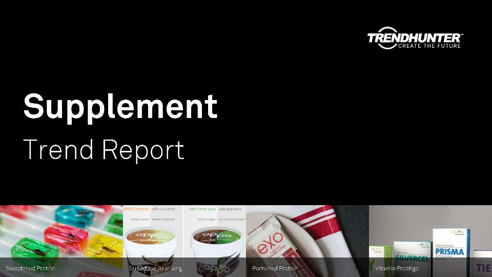 Supplement Trend Report Research