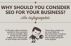 SEO-Savvy Infographics