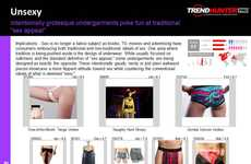 Underwear Trend Report