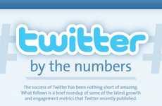 Staggering Social Media Statistics