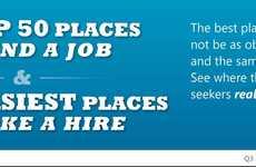 Job Search-Optimizing Charts