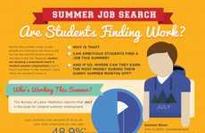 Summer Employment Infographics