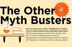 Myth-Busting Infographics