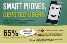 Shocking Smartphone Statistics