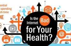 Virtual Health-Harming Infographics