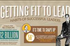 Effective Leadership Infographics