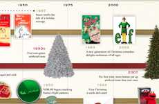 Holiday History Timeline Infographics