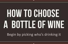 Liquor Personality Charts