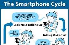 51 Savvy Smartphone Infographics