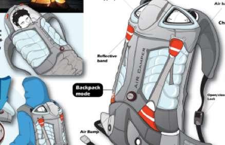 Sleeping Bag Rucksacks