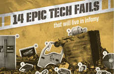 Tech Failure Infographics