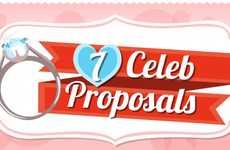 Celebrity Proposal Comparison Charts
