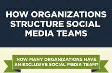 Online Marketing Media Statistics