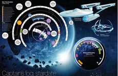 Intergalactic Timeline Charts