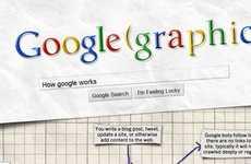 Search Engine Breakdowns