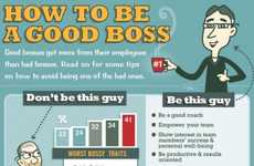 Employee Retainment Infographics