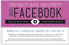Social Media Warning Infographics
