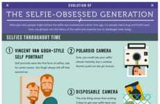 Selfie Obsession Infographics