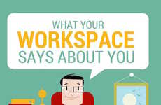 Workspace Personality Charts