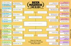 Canada's Favourite Beer Contest