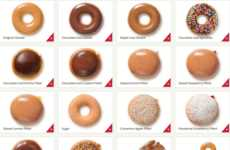 Digital Doughnut Notifiers