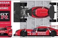 Unconventional Endurance Racecars