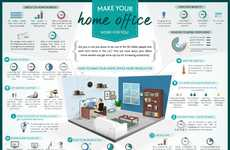 Home Office Productivity Tips