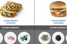 Online Food-Rewarding Quizzes