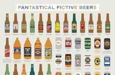 42 Creative Alcohol Infographics