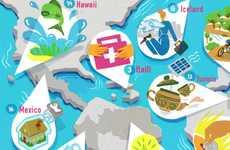 Sustainable Development Charts