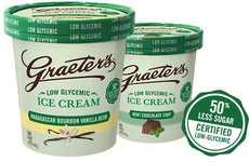 Low-Glycemic Ice Cream