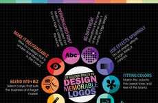 Memorable Logo Charts