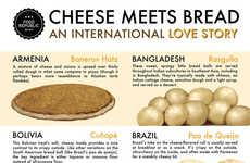 International Cheese Infographics