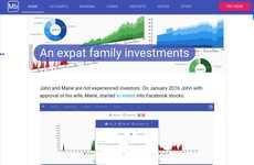 Finance-Optimizing Apps