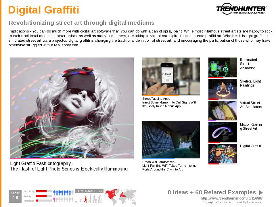 Street Art Trend Report Research