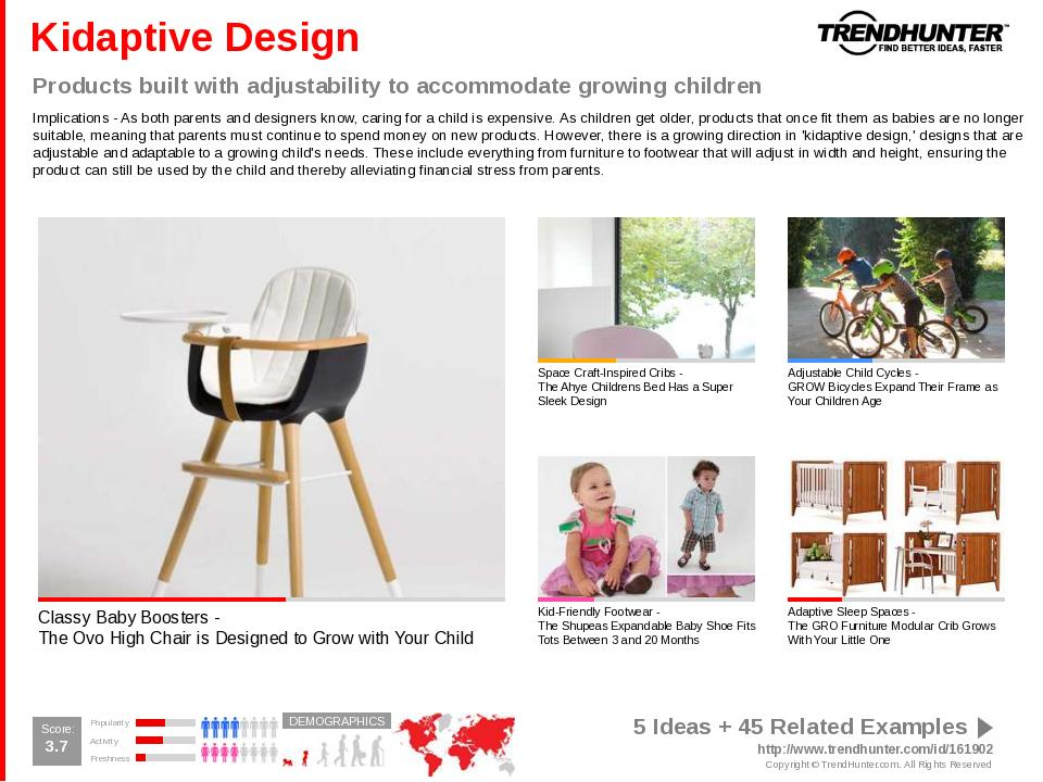 Baby Furniture Trend Report Research