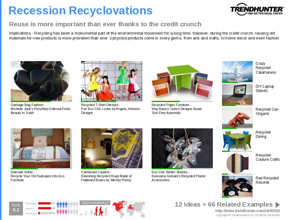 Green Design Trend Report Research