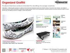 Graffiti Trend Report Research Insight 5