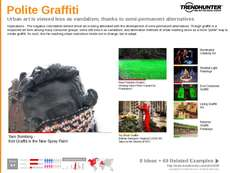 Street Art Trend Report Research Insight 6