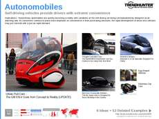 Concept Car Trend Report Research Insight 3