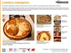 Pizza Trend Report Research Insight 6