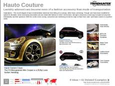 Sport Utility Vehicle Trend Report Research Insight 3