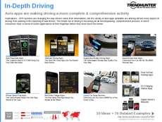 Global Positioning System Trend Report Research Insight 3
