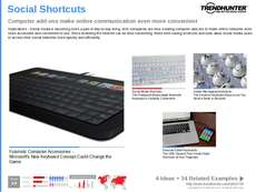 Keyboards Trend Report Research Insight 3