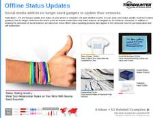 Wristband Trend Report Research Insight 2