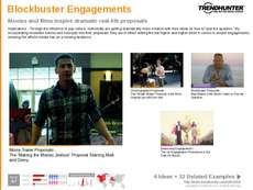 Weddings Trend Report Research Insight 8