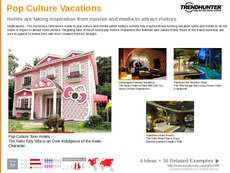Resorts Trend Report Research Insight 8