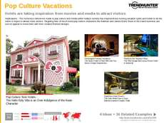 Hip Hotels Trend Report Research Insight 4
